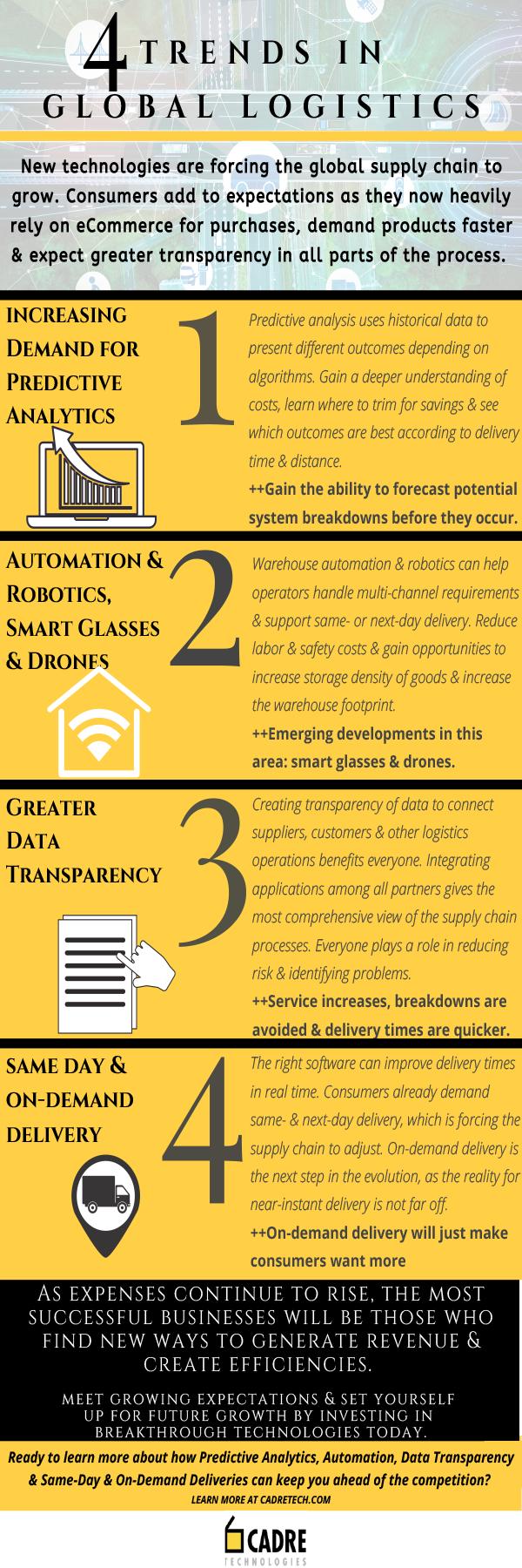 Cadre_4 Trends Infographic_v2 new