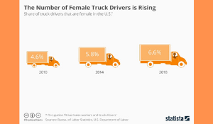 Social Media Trucker blog post image